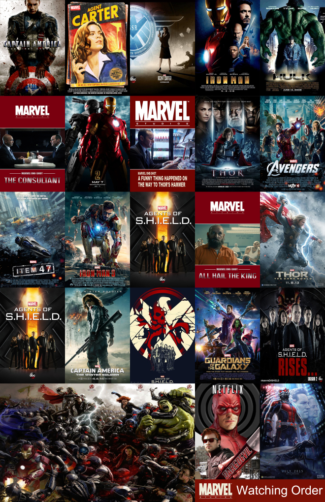 mcu watching order poster